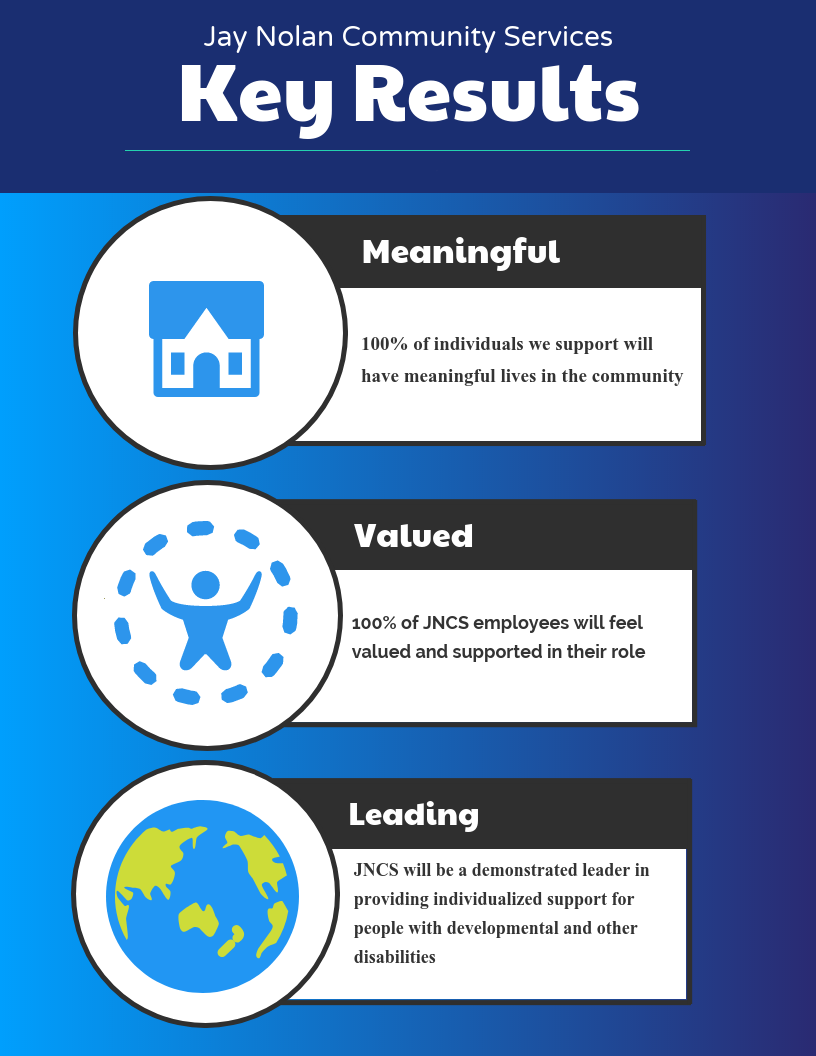JNCS Key Results Infographic